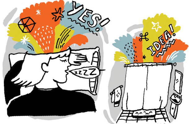 The three types of creativity Image