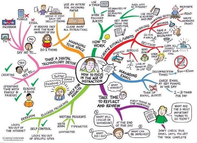 How to focus in the age of distraction Image