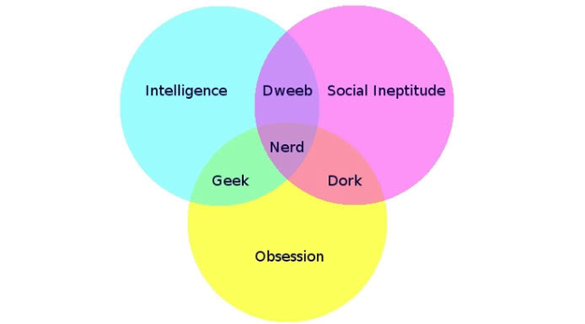 The difference between a geek and a nerd Image