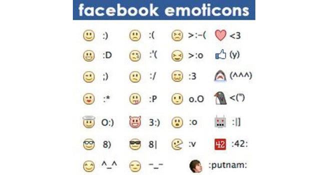 Facebook Emoticons Image