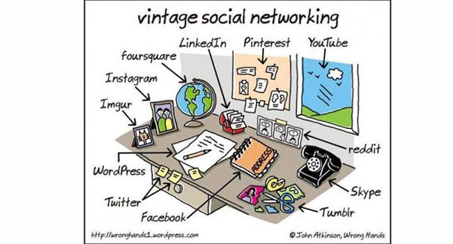 Vintage Social Networking Image