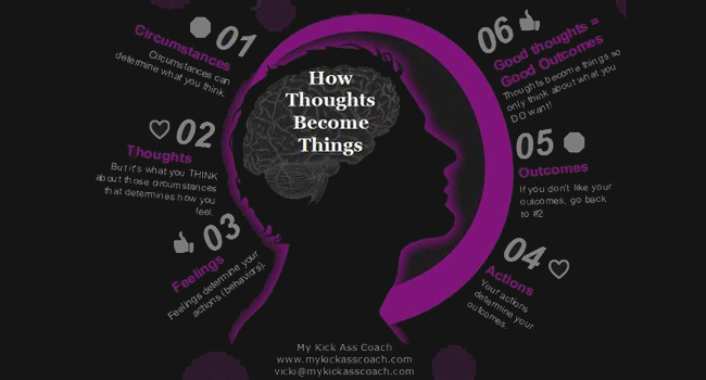 How thoughts become things Image