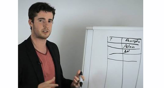 A great video on where to start to systemise your business Image