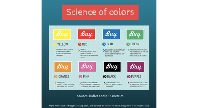 Science of Colors Image