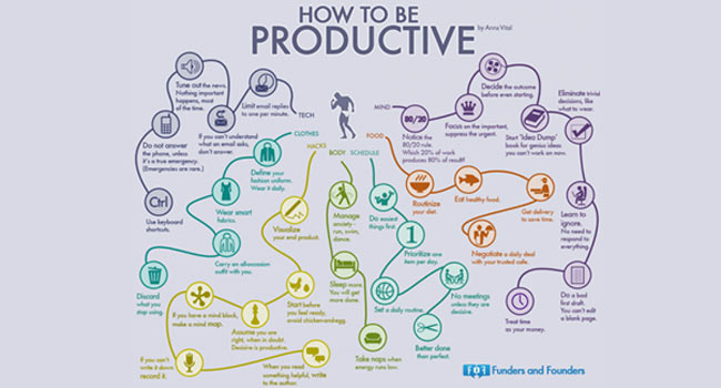 Improve productivity Image