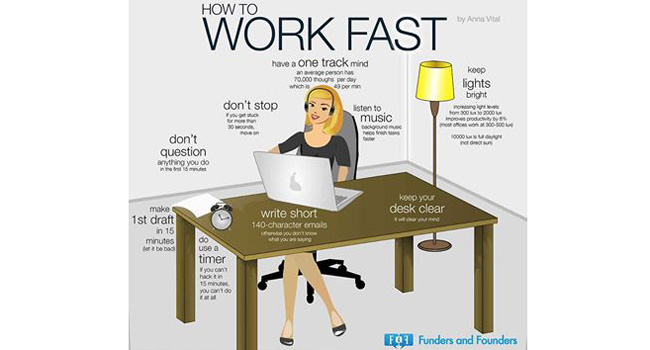 How to Work Fast Image