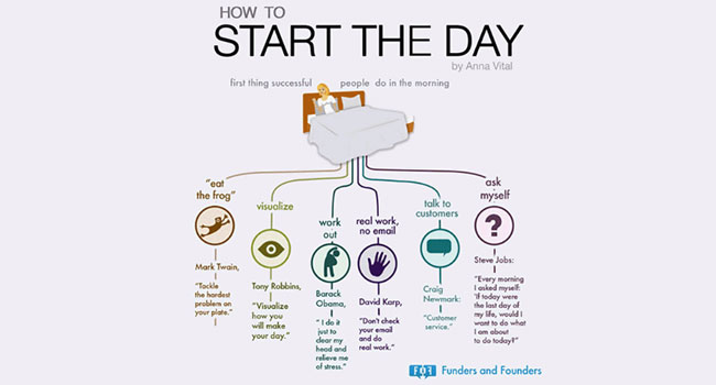 How to start the day Image