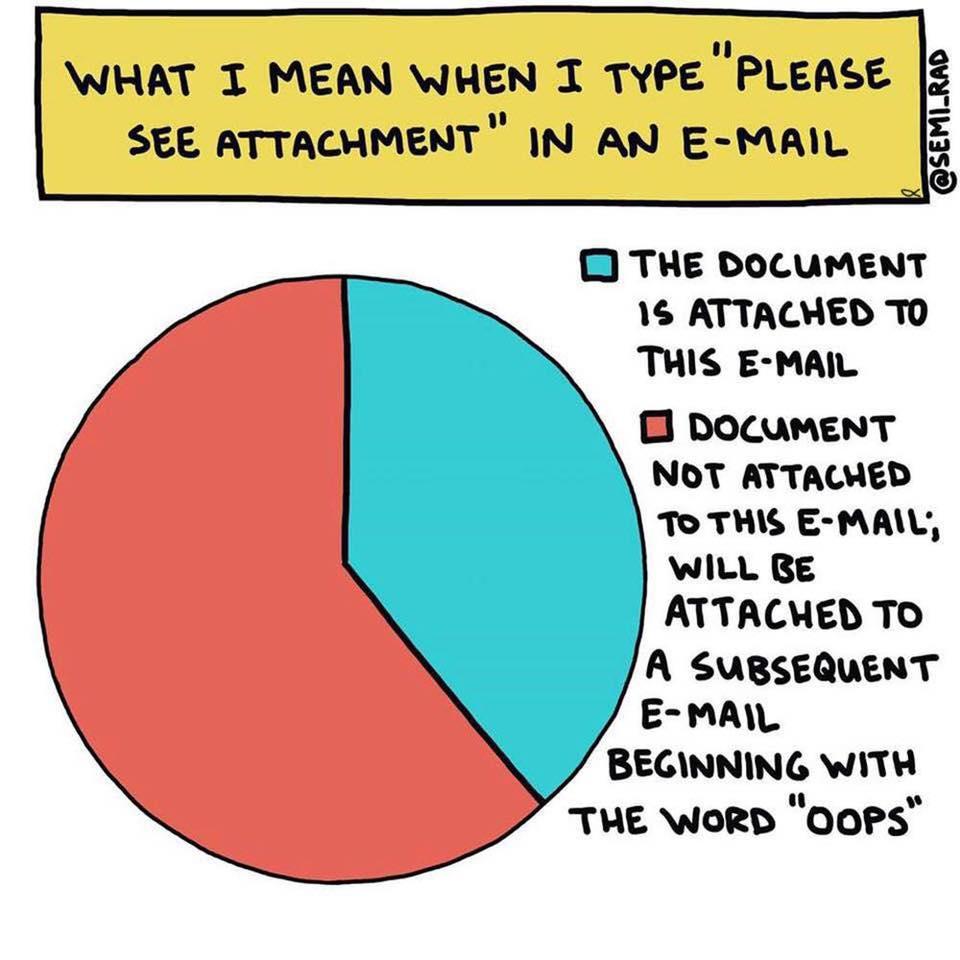 Common email dilemmas Image